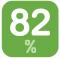 Высокий КПД, до 82%*