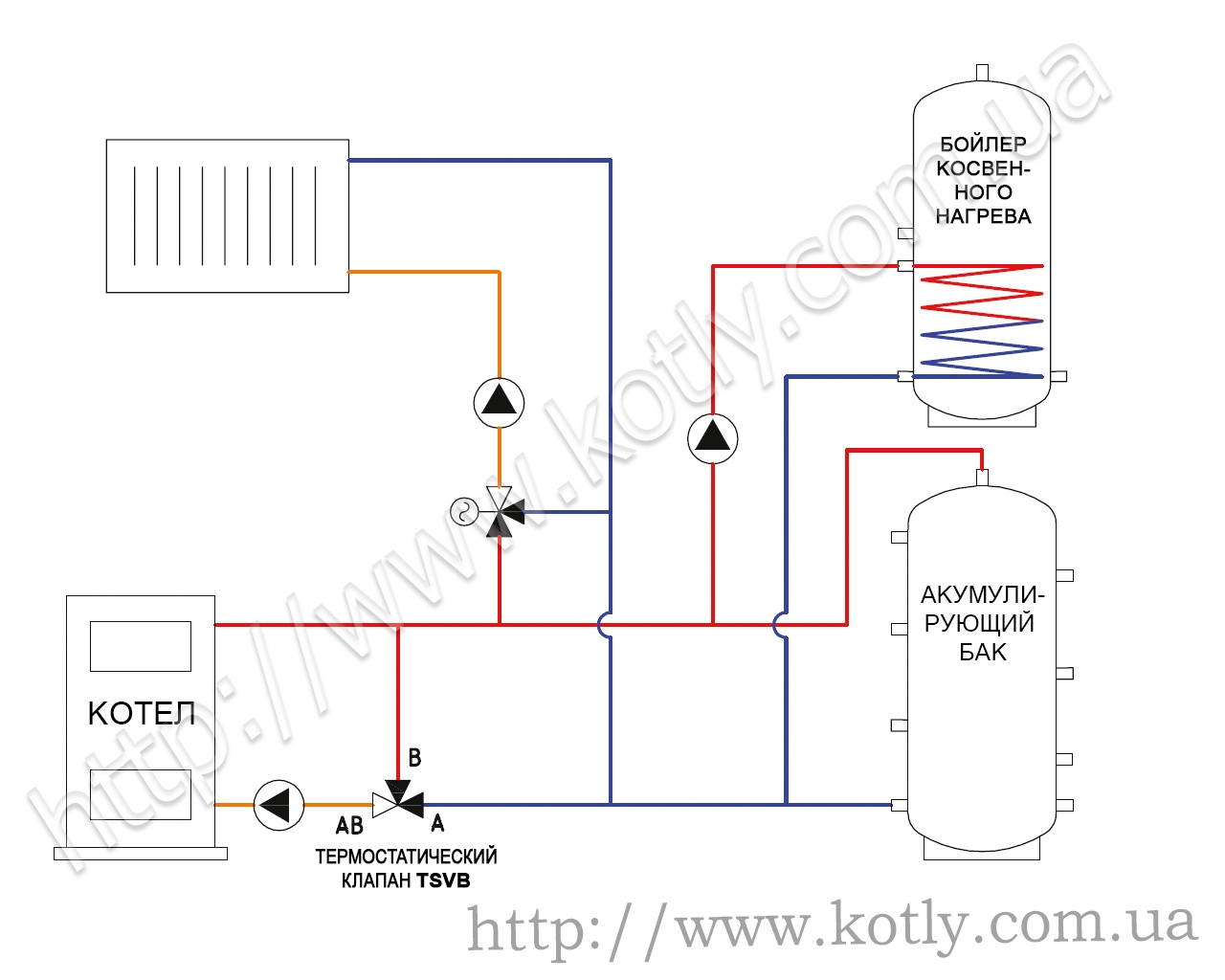 Схема термостатического клапана для твердотопливного котла